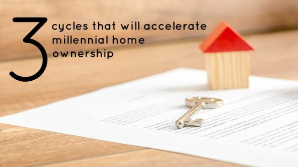 3 Cycles that Will Accelerate Millennial Home Ownership