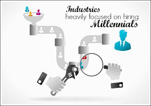 Industries Heavily Focused On Hiring Millennials