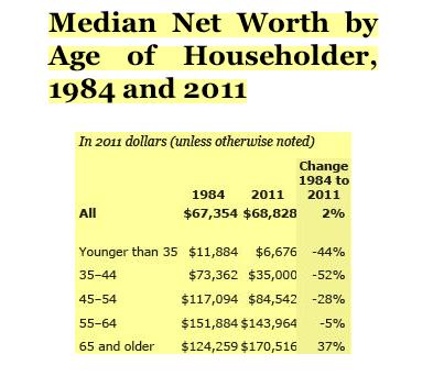 Media Net Worth