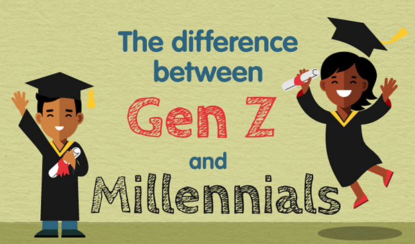 The Difference Between Generation Z And Millennial College Student's Views On Jobs, The Future, And College Prep [Infographic]