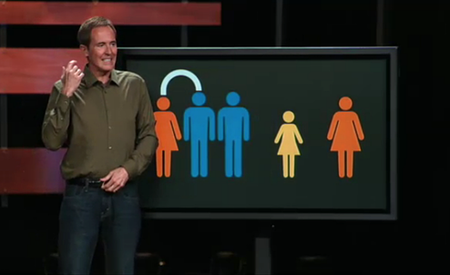 Andy Stanley's See-able Example