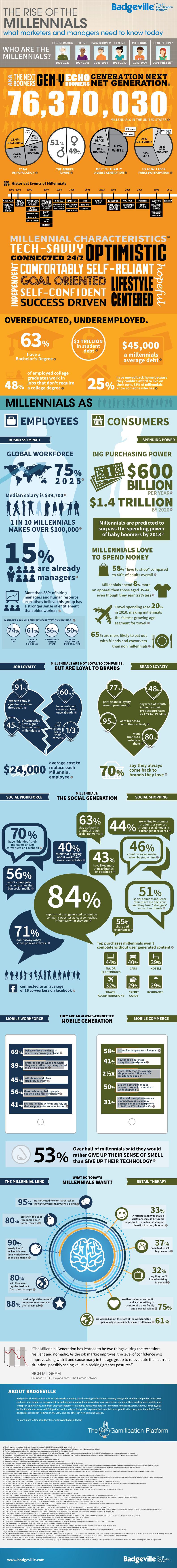 The Rise of the Millennials Infographic