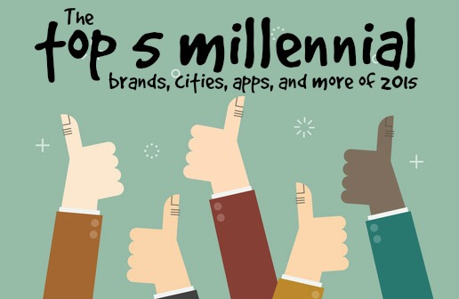 The Top 5 Millennial Brands, Cities, Apps, and More of 2015